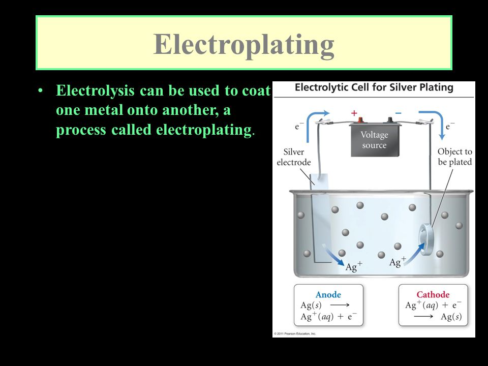 Electroplating Electrolysis can be used to coat one metal onto another, a process called electroplating.