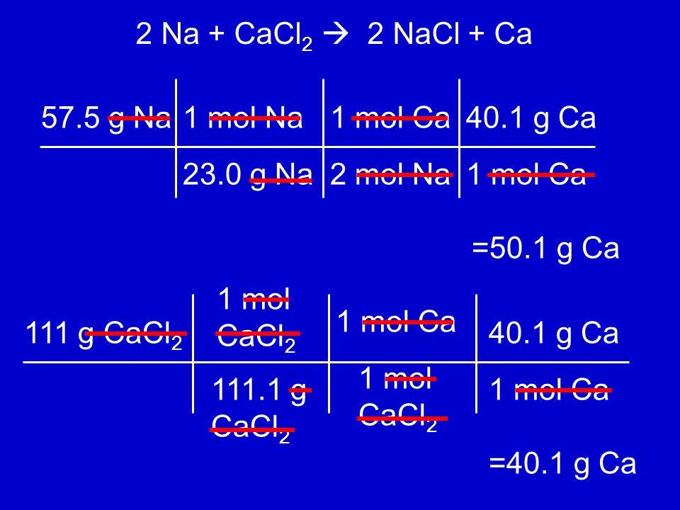 2 Na + CaCl2  2 NaCl + Ca 57.5 g Na. 1 mol Na. 1 mol Ca. 40.1 g Ca. 23.0 g Na. 2 mol Na. 1 mol Ca.