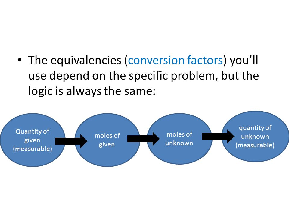 The equivalencies (conversion factors) you'll use depend on the specific problem, but the logic is always the same: