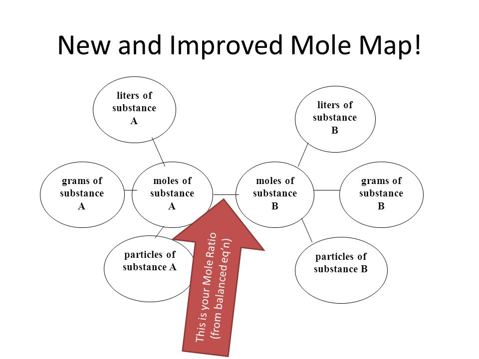New and Improved Mole Map!