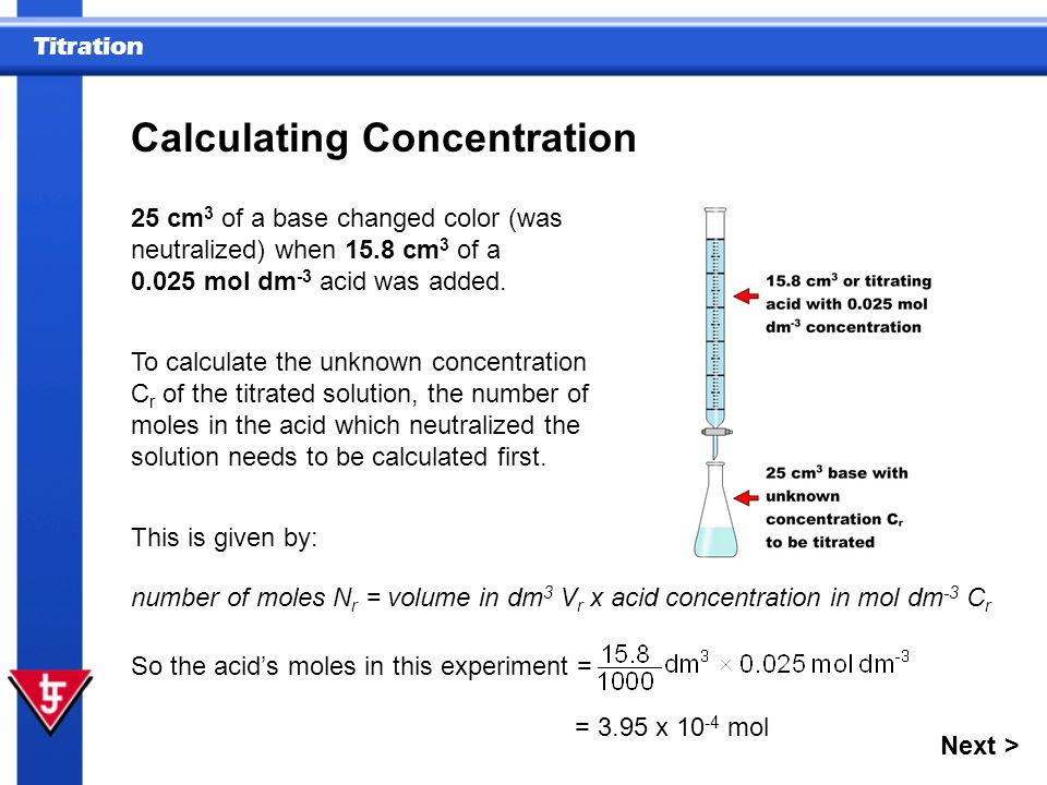 Calculating Concentration
