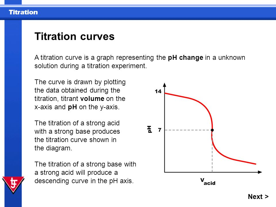 Titration curves A titration curve is a graph representing the pH change in a unknown solution during a titration experiment.