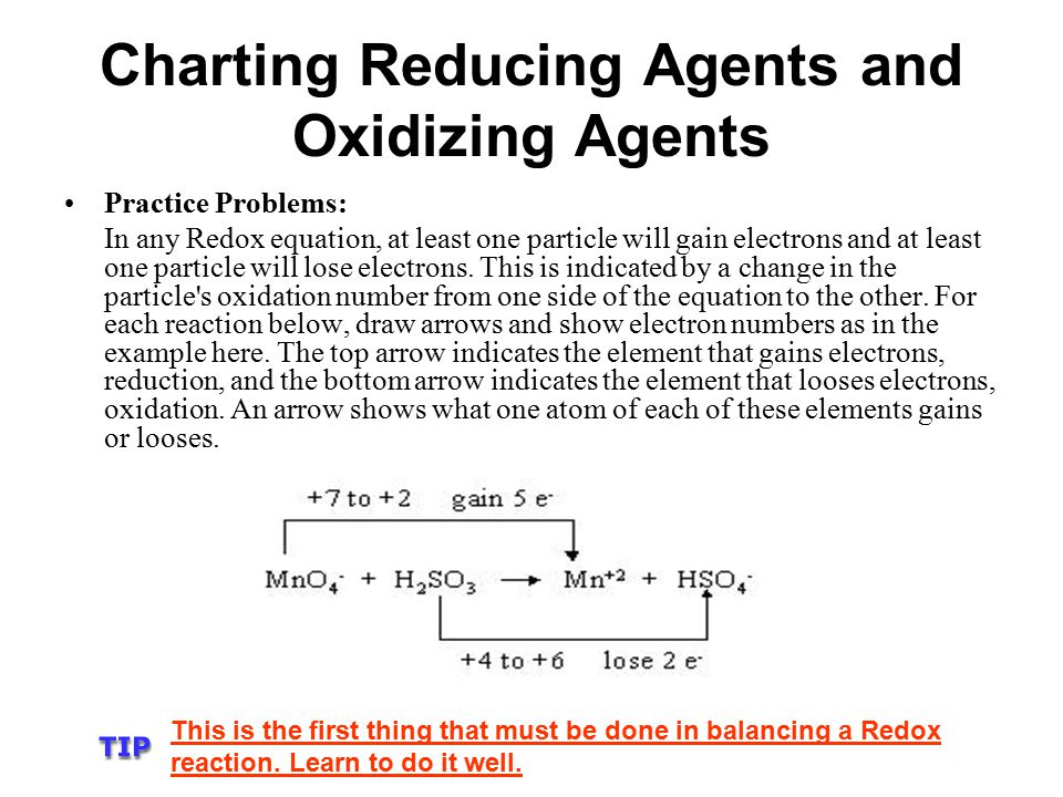 Charting Reducing Agents and Oxidizing Agents