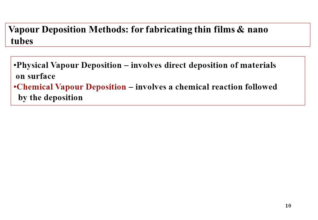 Vapour Deposition Methods: for fabricating thin films & nano tubes