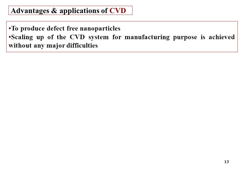 Advantages & applications of CVD
