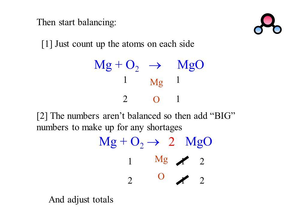 Mg + O2  MgO Mg + O2  MgO 2 Then start balancing: