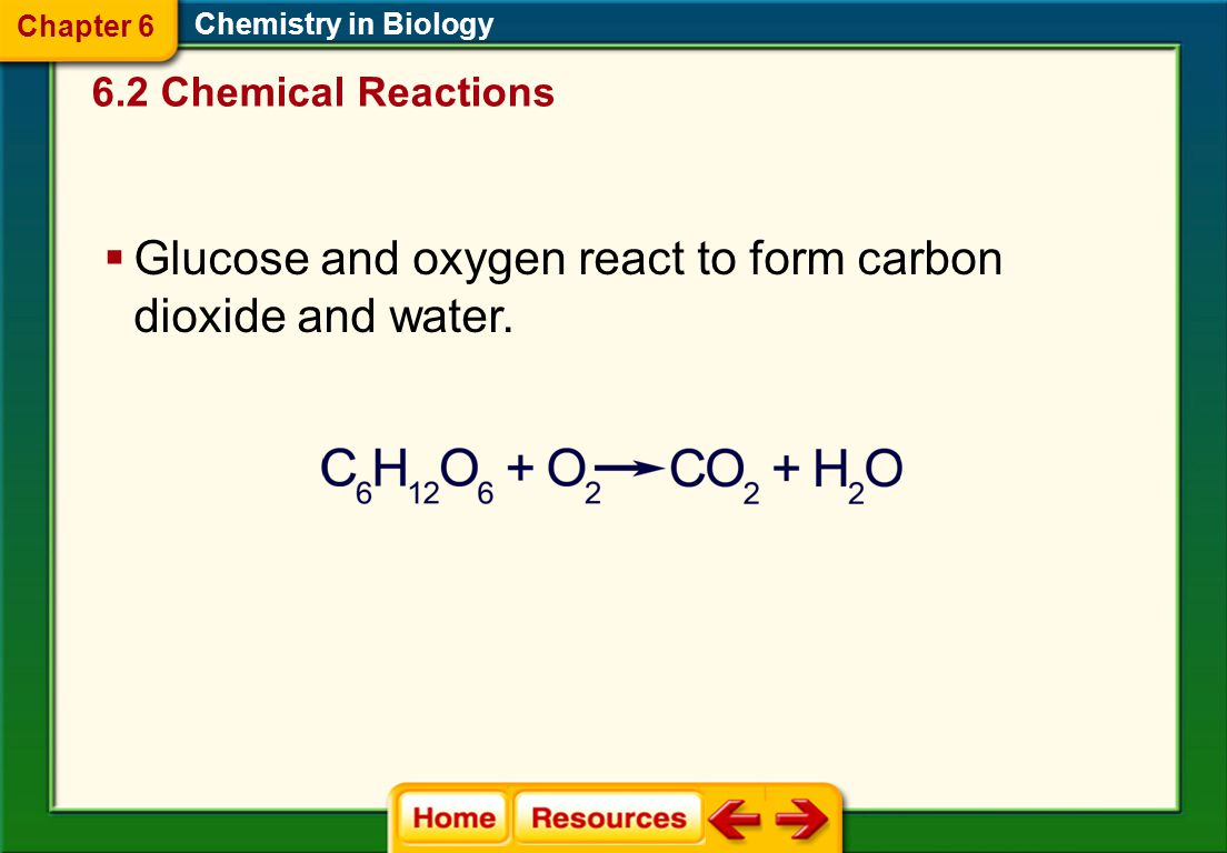 Glucose and oxygen react to form carbon dioxide and water.