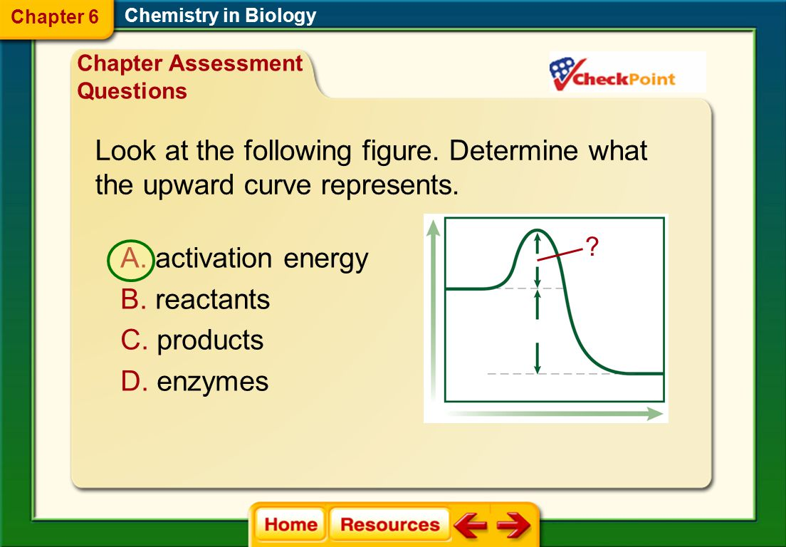Look at the following figure. Determine what