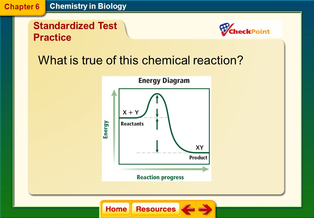What is true of this chemical reaction