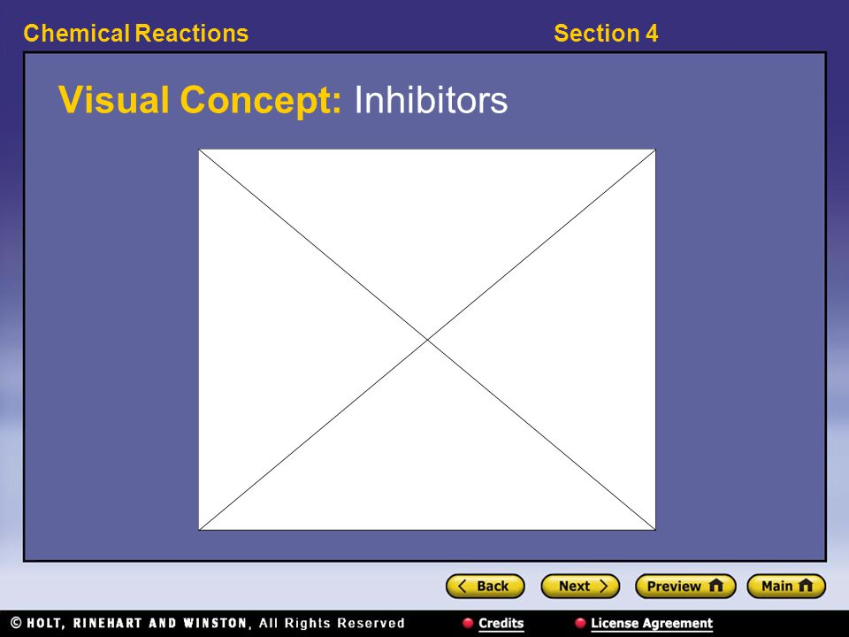 Visual Concept: Inhibitors