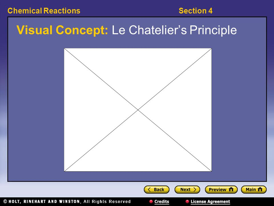 Visual Concept: Le Chatelier's Principle