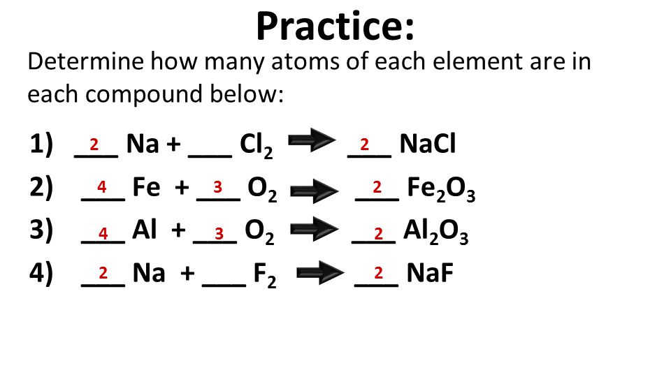 Determine how many atoms of each element are in each compound below: