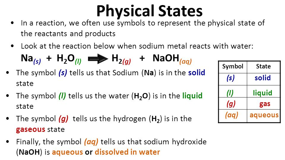 Physical States In a reaction, we often use symbols to represent the physical state of the reactants and products.