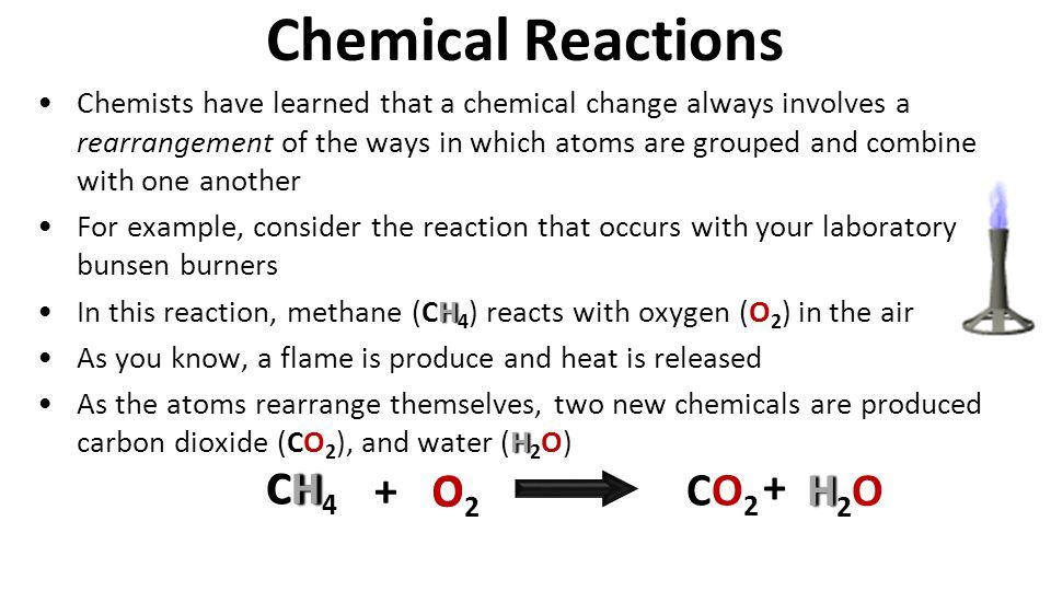Chemical Reactions CH4 O2 CO2 H2O C H + O O +