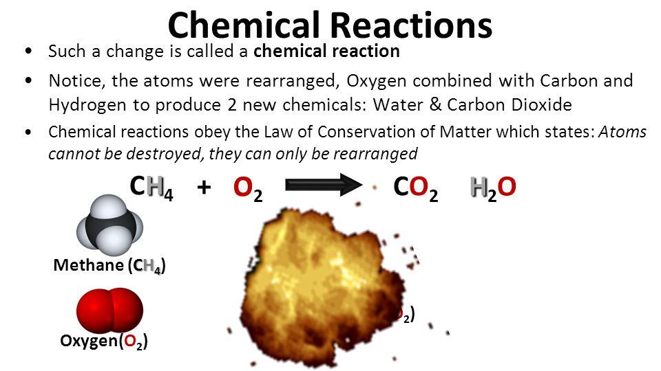 Chemical Reactions CH4 O2 CO2 H2O + O