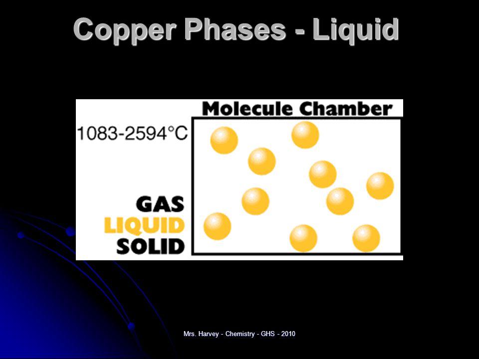 Mrs. Harvey - Chemistry - GHS - 2010