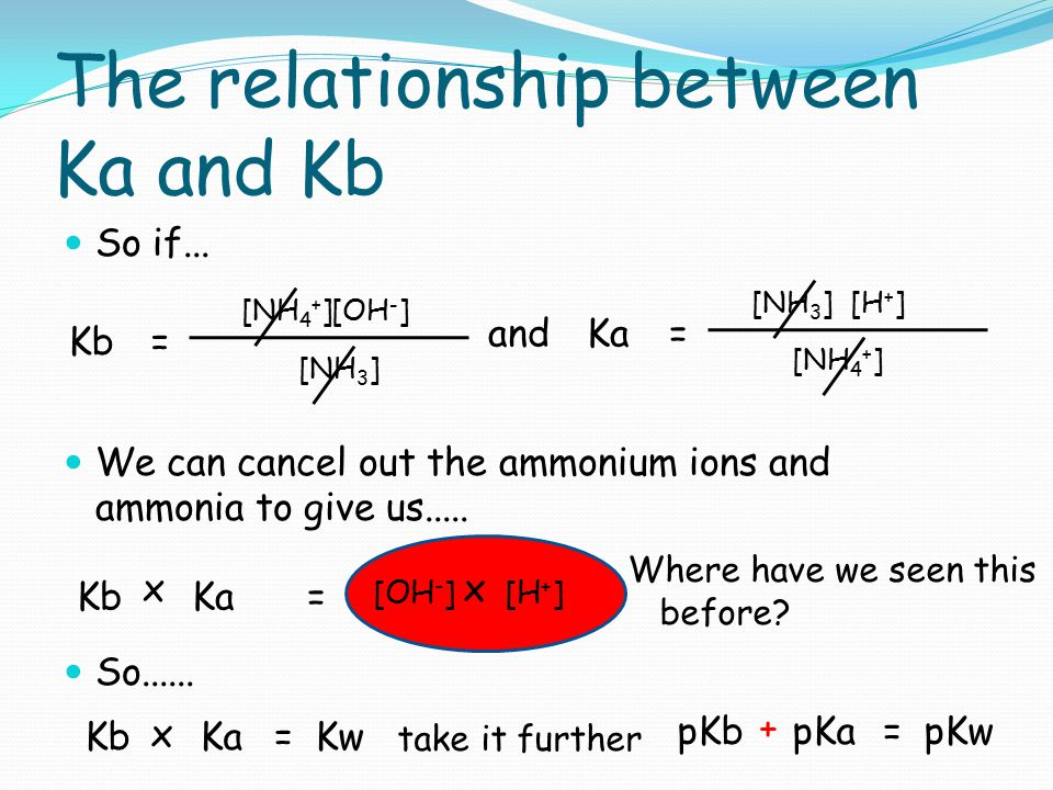 The relationship between Ka and Kb