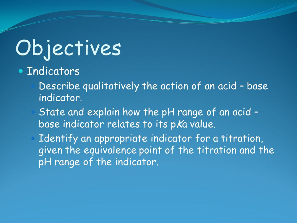 Objectives Indicators