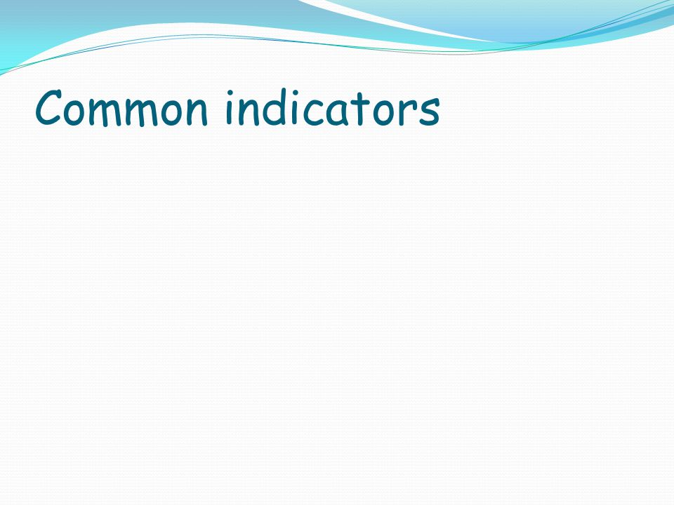 Common indicators