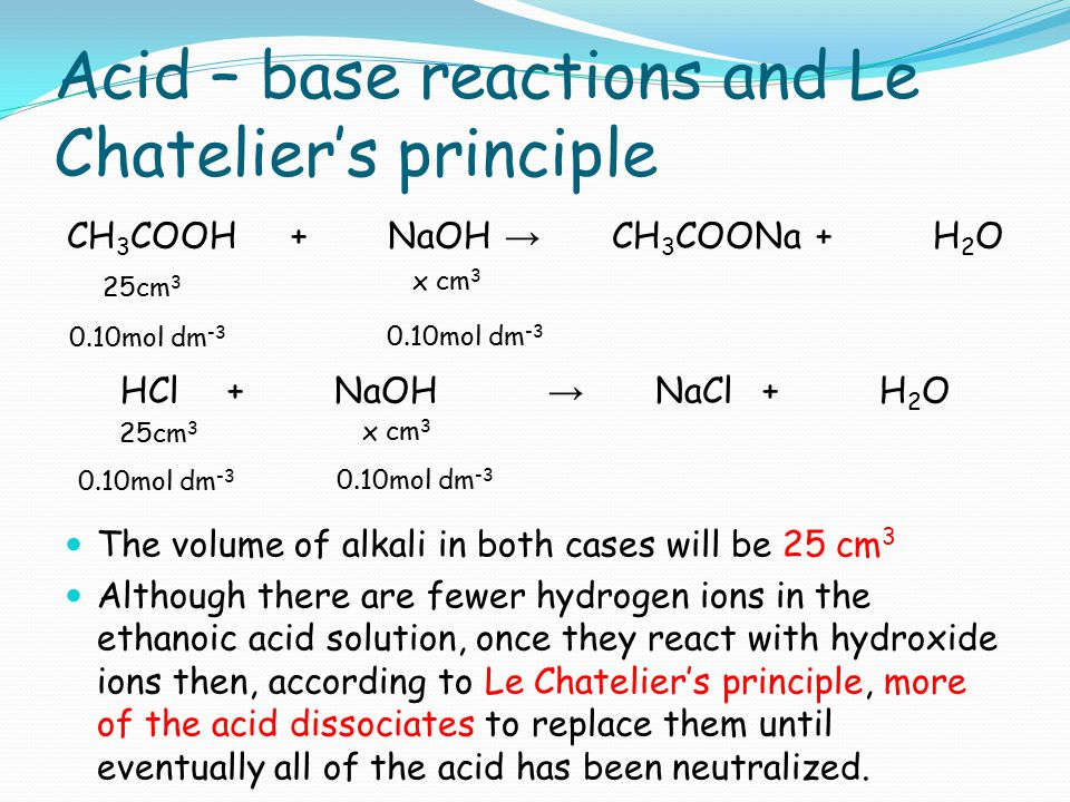 Acid – base reactions and Le Chatelier's principle