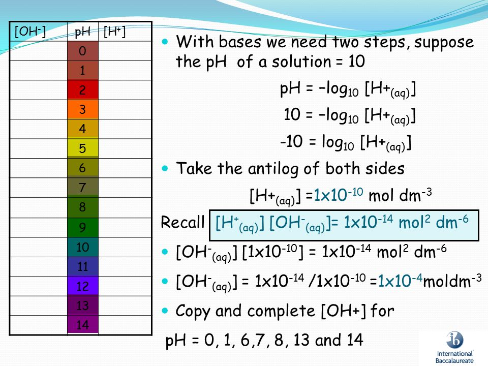 With bases we need two steps, suppose the pH of a solution = 10