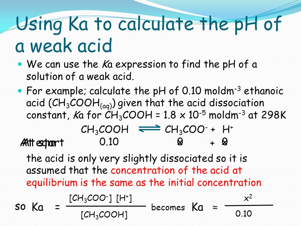 Using Ka to calculate the pH of a weak acid