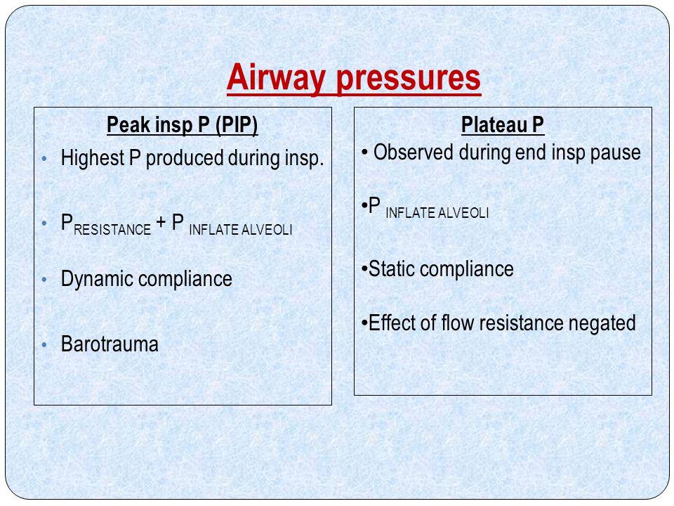 Airway pressures Peak insp P (PIP) Highest P produced during insp.