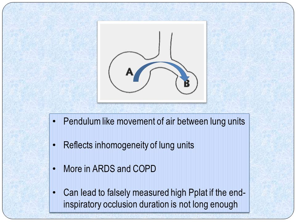 Pendulum like movement of air between lung units
