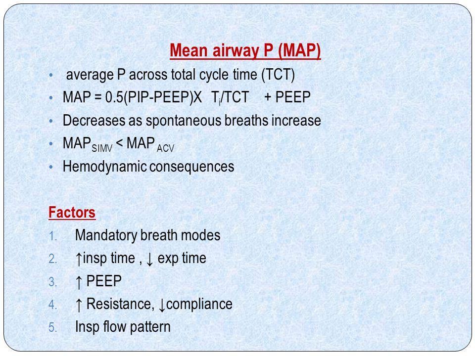 Mean airway P (MAP) average P across total cycle time (TCT)