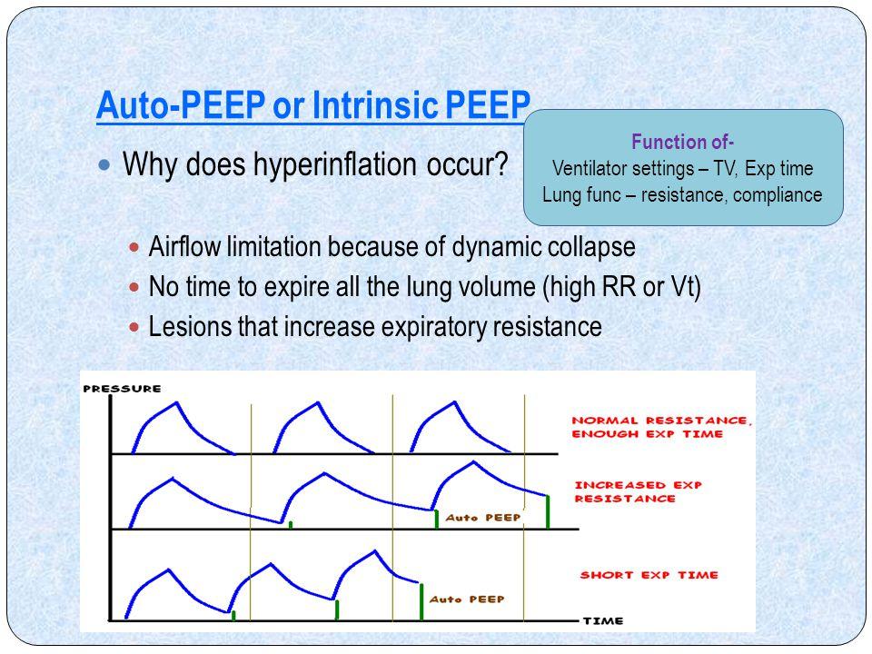 Auto-PEEP or Intrinsic PEEP