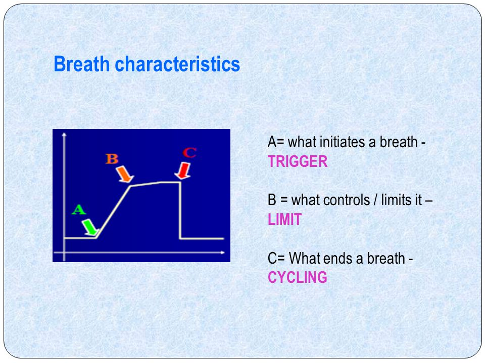 Breath characteristics