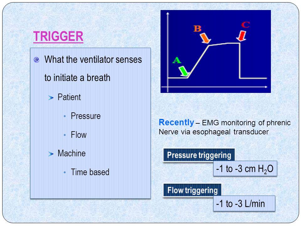 TRIGGER What the ventilator senses to initiate a breath
