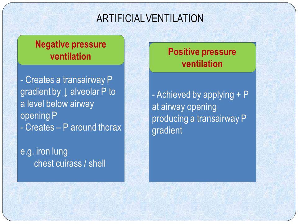 Negative pressure ventilation Positive pressure ventilation