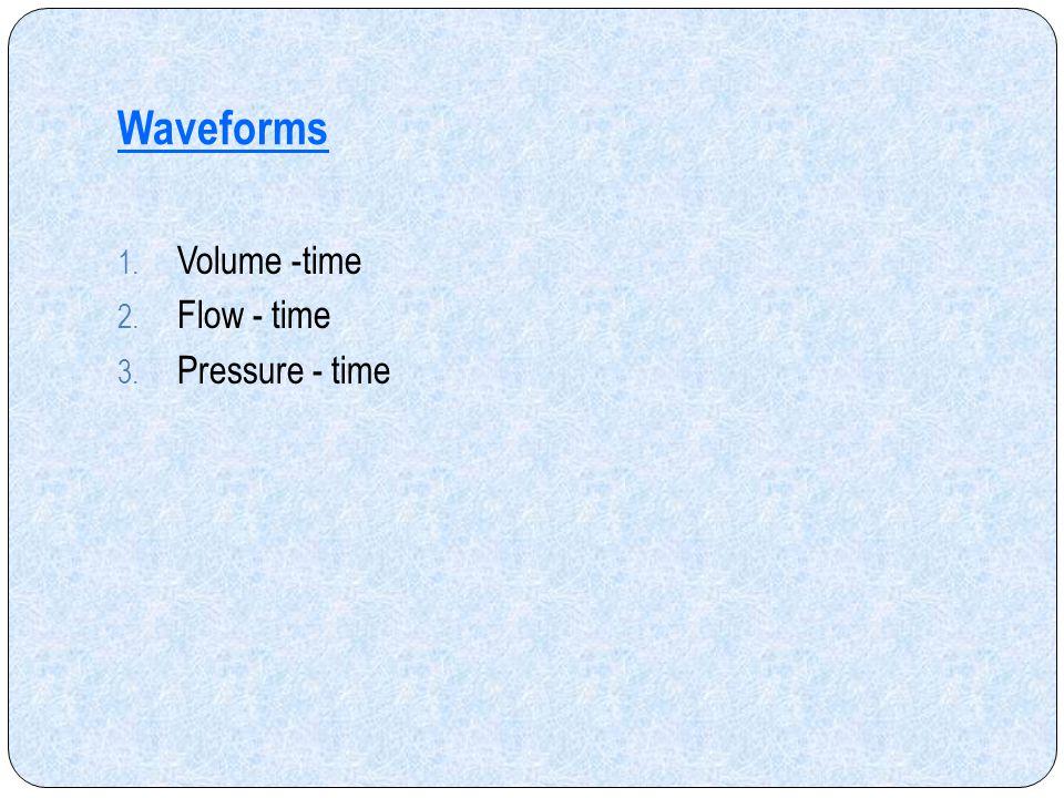 Waveforms Volume -time Flow - time Pressure - time