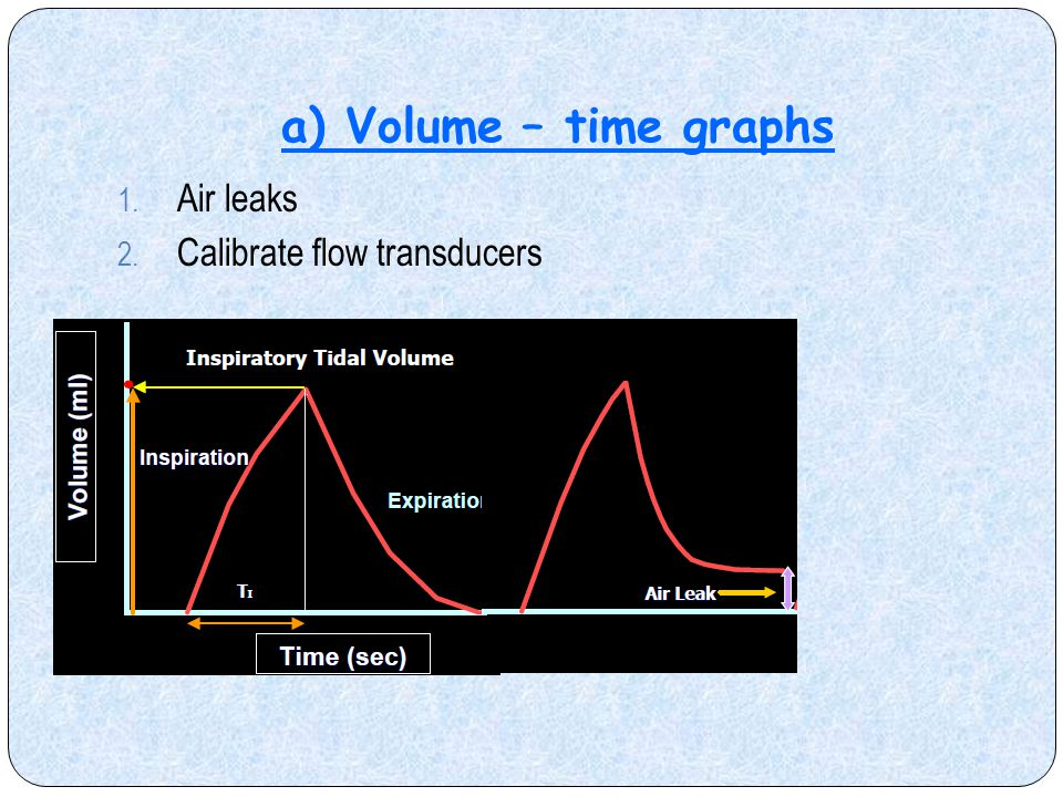 a) Volume – time graphs Air leaks Calibrate flow transducers