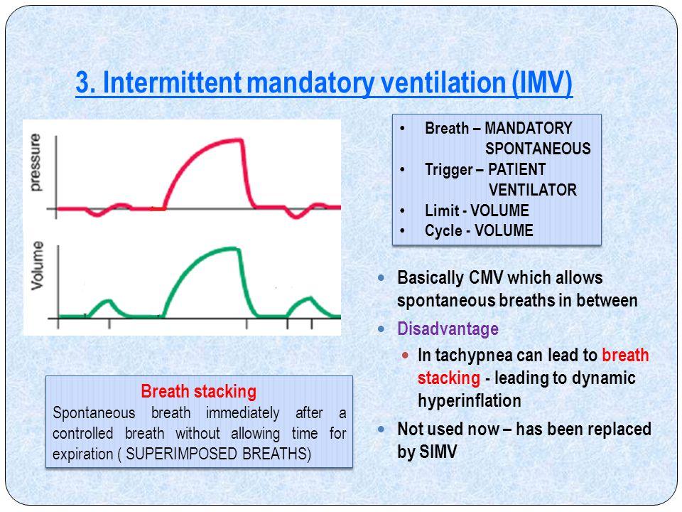3. Intermittent mandatory ventilation (IMV)