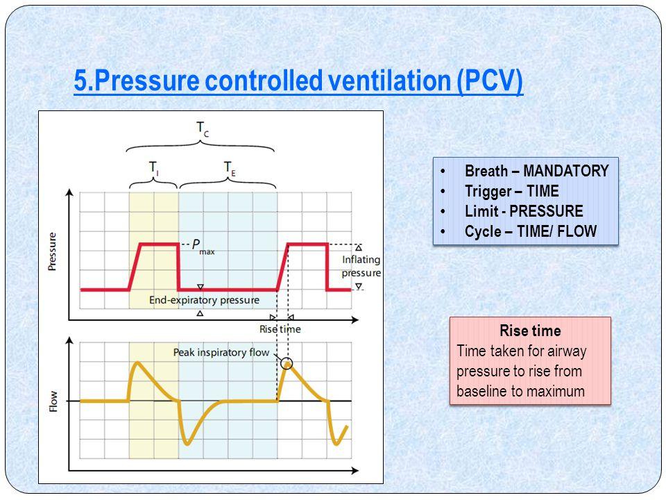 5.Pressure controlled ventilation (PCV)