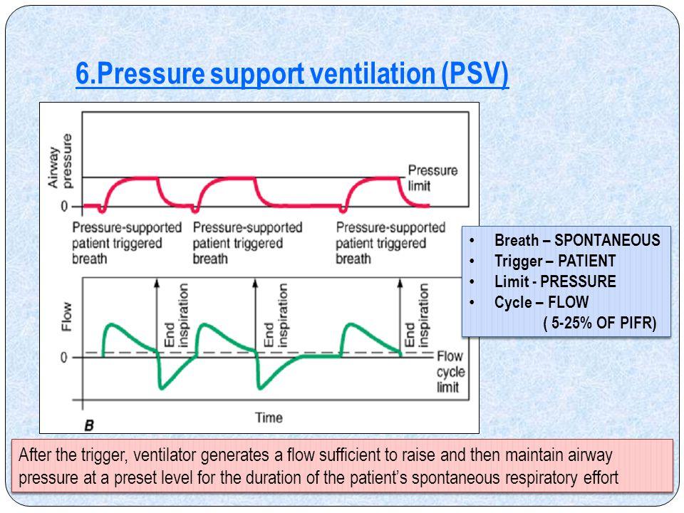 6.Pressure support ventilation (PSV)