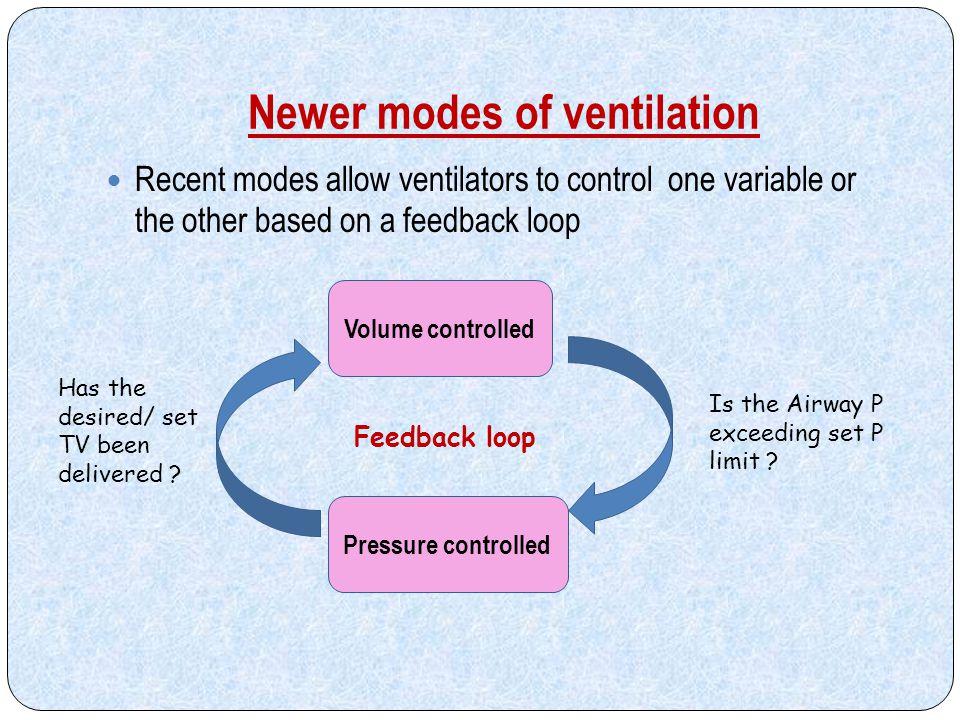 Newer modes of ventilation