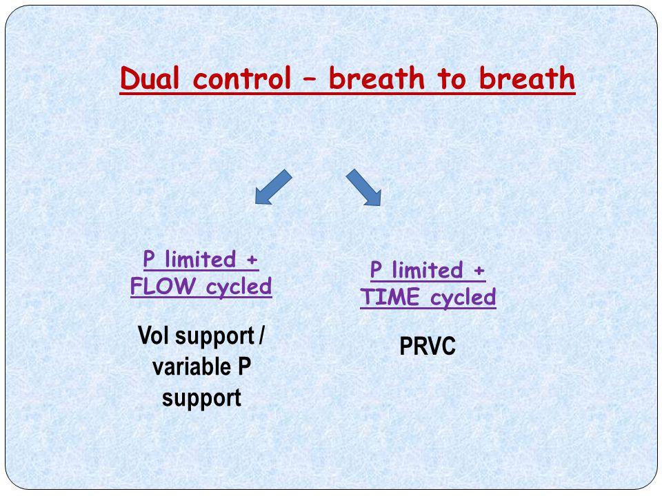 Dual control – breath to breath