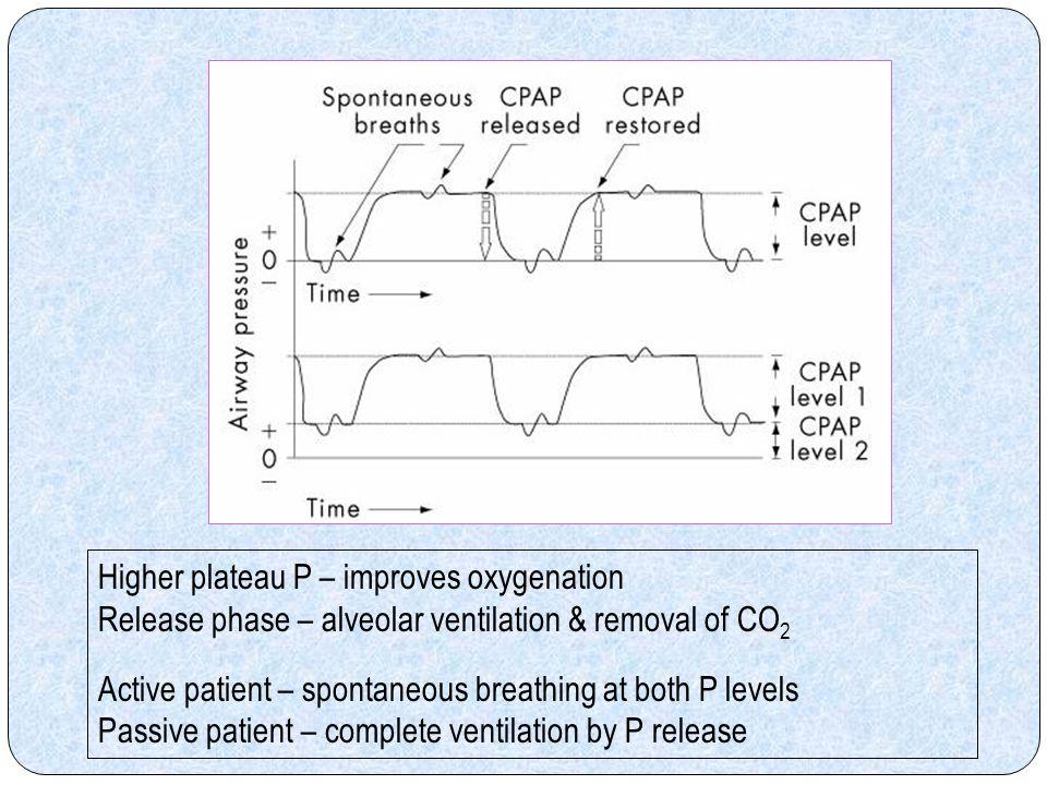 Higher plateau P – improves oxygenation