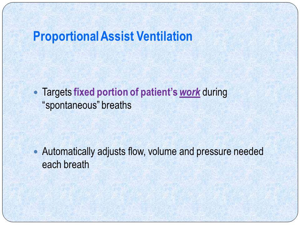 Proportional Assist Ventilation