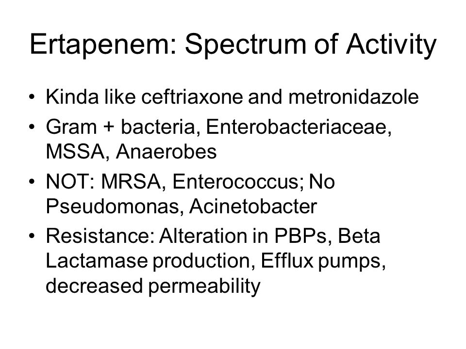 Ertapenem: Spectrum of Activity
