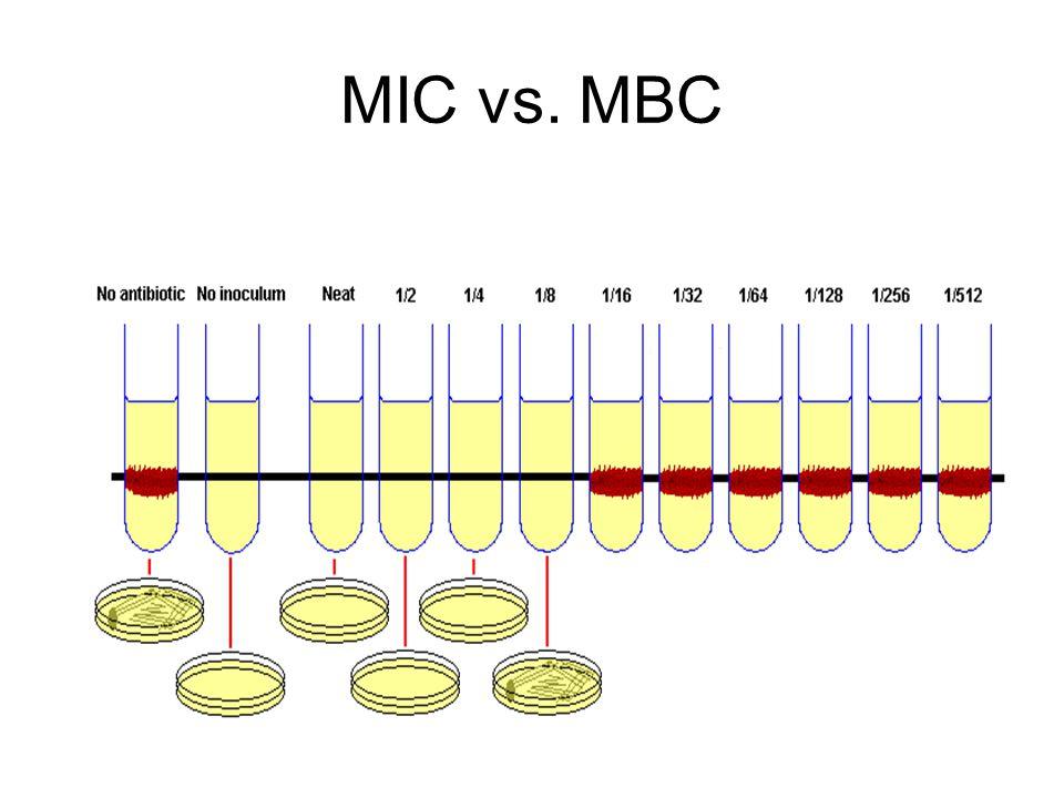 MIC vs. MBC