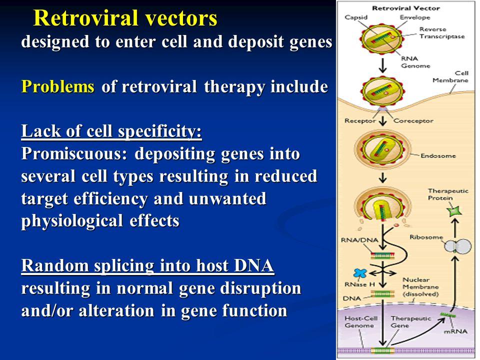Retroviral vectors
