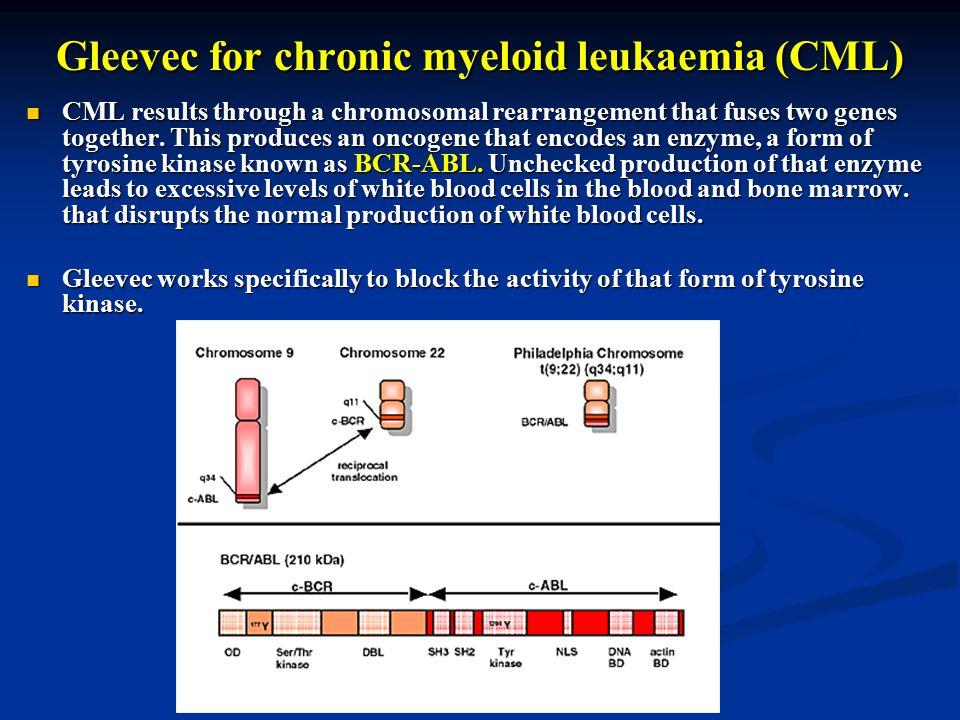 Gleevec for chronic myeloid leukaemia (CML)