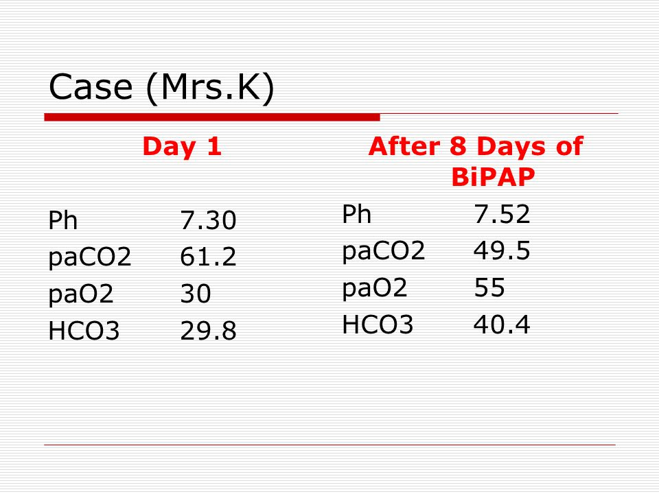 After 8 Days of BiPAP Ph 7.52 paCO2 49.5 paO2 55 HCO3 40.4