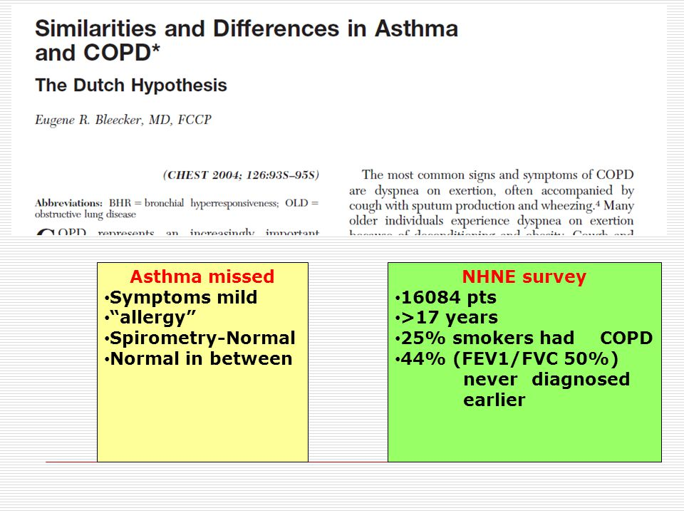 Asthma missed Symptoms mild. allergy Spirometry-Normal. Normal in between. NHNE survey. 16084 pts.