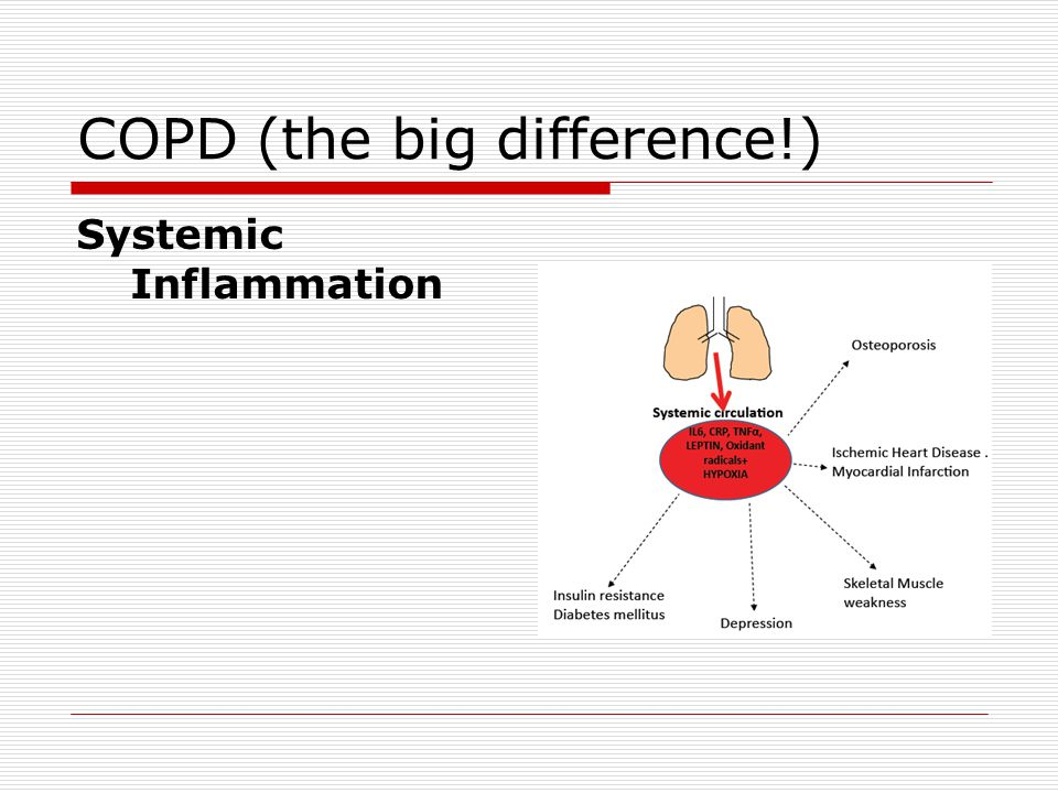 COPD (the big difference!)