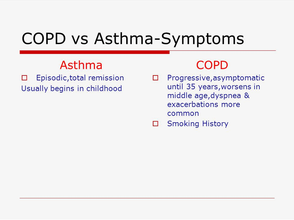 COPD vs Asthma-Symptoms